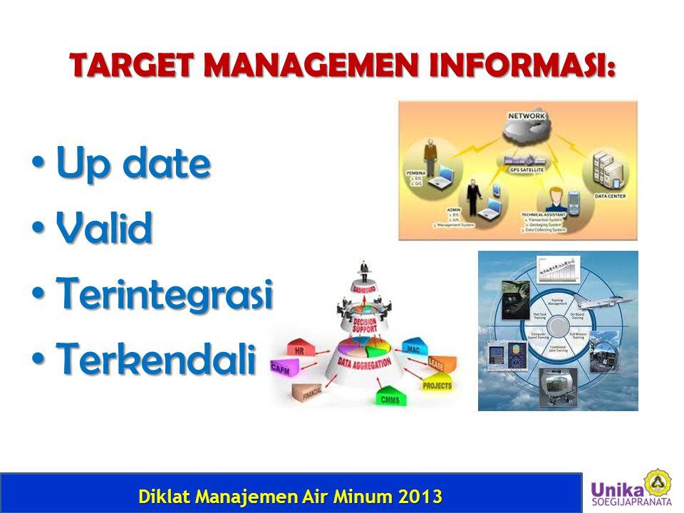 Diklat Manajemen Air Minum 2013 TARGET MANAGEMEN INFORMASI: • Up date • Valid • Terintegrasi • Terkendali