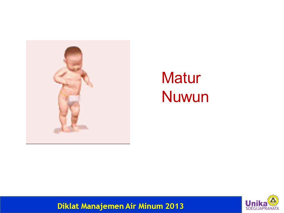Diklat Manajemen Air Minum 2013 Matur Nuwun