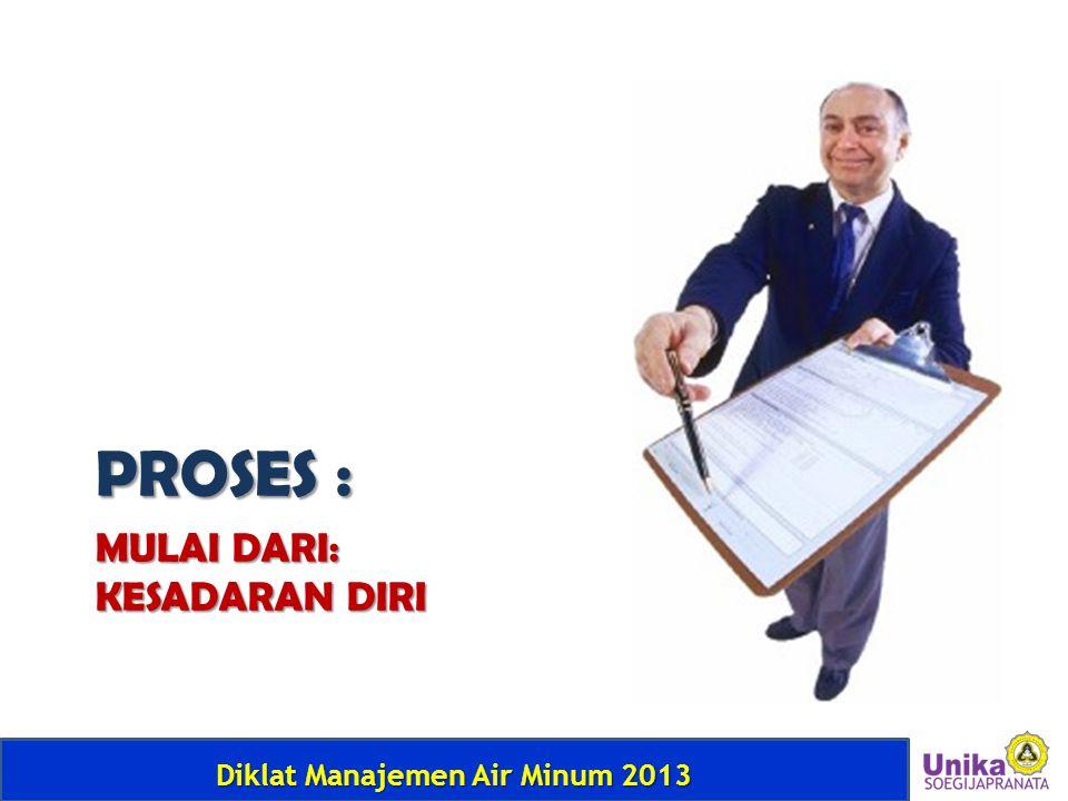 Diklat Manajemen Air Minum 2013 MULAI DARI: KESADARAN DIRI PROSES :