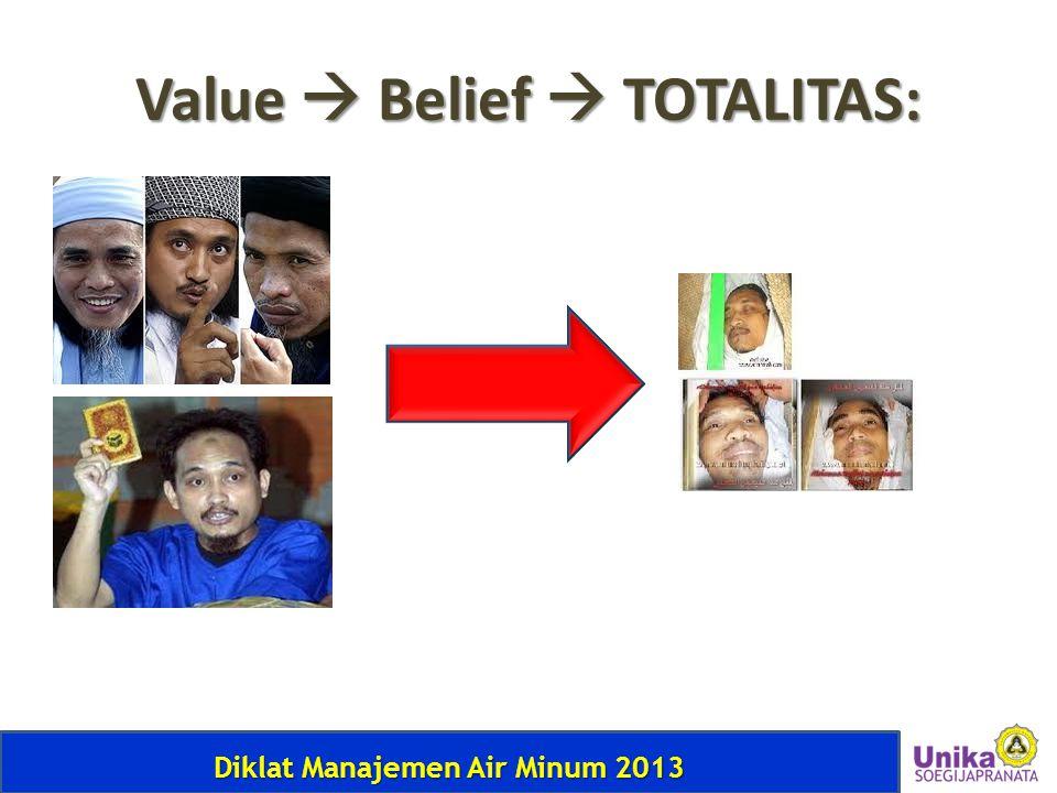 Diklat Manajemen Air Minum 2013 Value  Belief  TOTALITAS: