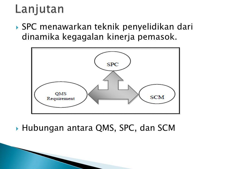  SPC menawarkan teknik penyelidikan dari dinamika kegagalan kinerja pemasok.  Hubungan antara QMS, SPC, dan SCM