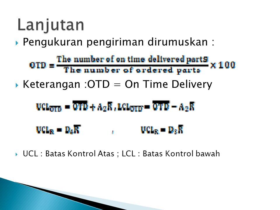  Pengukuran pengiriman dirumuskan :  Keterangan :OTD = On Time Delivery  UCL : Batas Kontrol Atas ; LCL : Batas Kontrol bawah