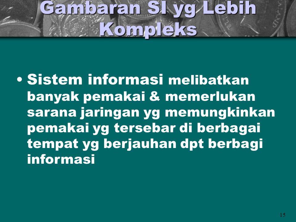 15 Gambaran SI yg Lebih Kompleks •Sistem informasi melibatkan banyak pemakai & memerlukan sarana jaringan yg memungkinkan pemakai yg tersebar di berbagai tempat yg berjauhan dpt berbagi informasi