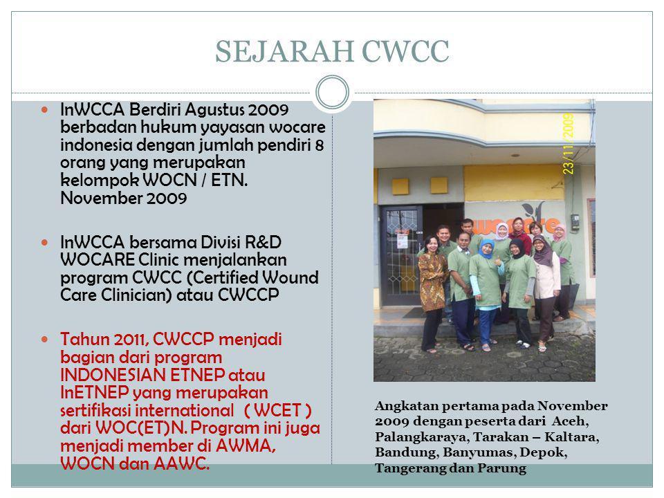 SEJARAH CWCC  InWCCA Berdiri Agustus 2009 berbadan hukum yayasan wocare indonesia dengan jumlah pendiri 8 orang yang merupakan kelompok WOCN / ETN. N