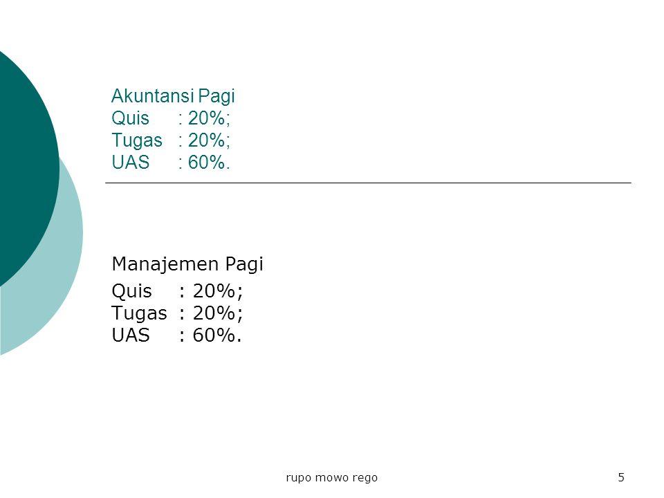 Akuntansi Pagi Quis : 20%; Tugas: 20%; UAS: 60%. Manajemen Pagi Quis : 20%; Tugas: 20%; UAS: 60%.