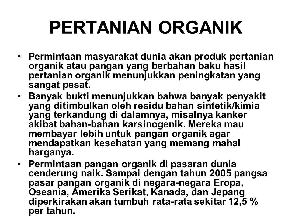 PERTANIAN ORGANIK •Permintaan masyarakat dunia akan produk pertanian organik atau pangan yang berbahan baku hasil pertanian organik menunjukkan peningkatan yang sangat pesat.