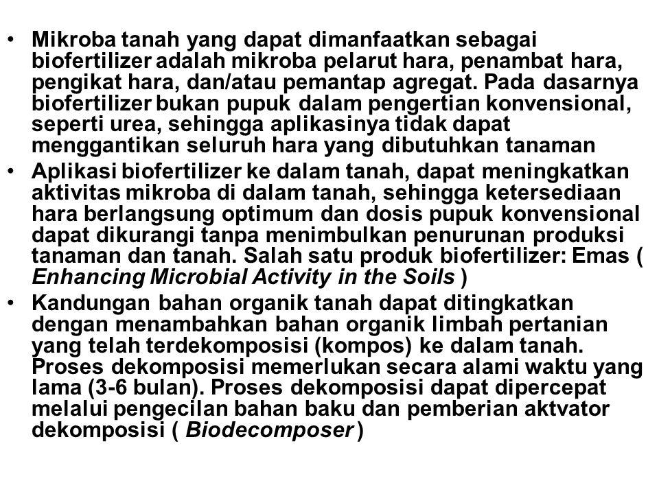 •Mikroba tanah yang dapat dimanfaatkan sebagai biofertilizer adalah mikroba pelarut hara, penambat hara, pengikat hara, dan/atau pemantap agregat. Pad