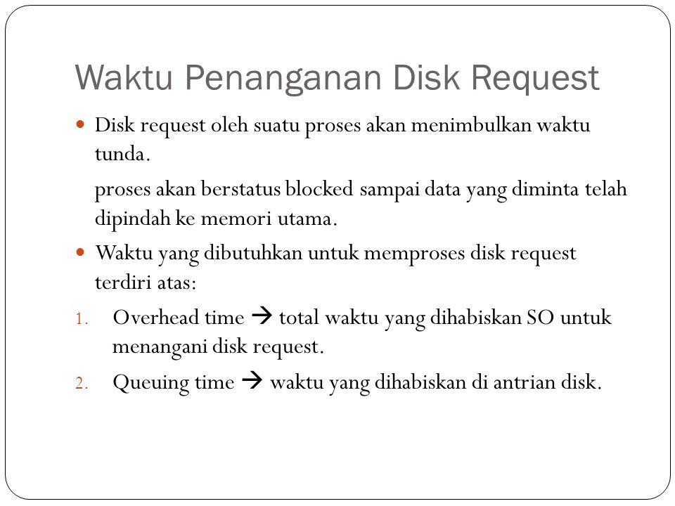 Waktu Penanganan Disk Request  Disk request oleh suatu proses akan menimbulkan waktu tunda. proses akan berstatus blocked sampai data yang diminta te