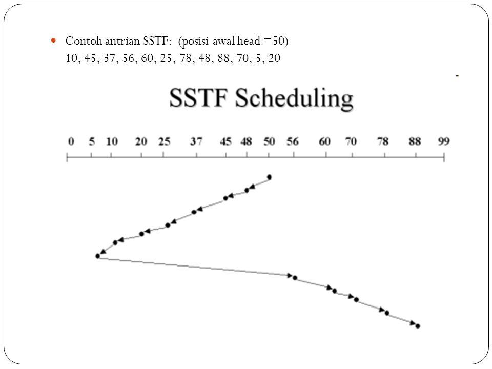  Contoh antrian SSTF: (posisi awal head =50) 10, 45, 37, 56, 60, 25, 78, 48, 88, 70, 5, 20