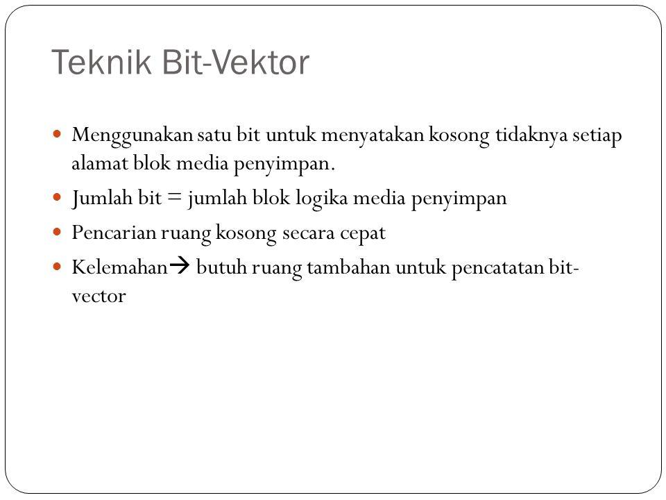 Teknik Bit-Vektor  Menggunakan satu bit untuk menyatakan kosong tidaknya setiap alamat blok media penyimpan.  Jumlah bit = jumlah blok logika media
