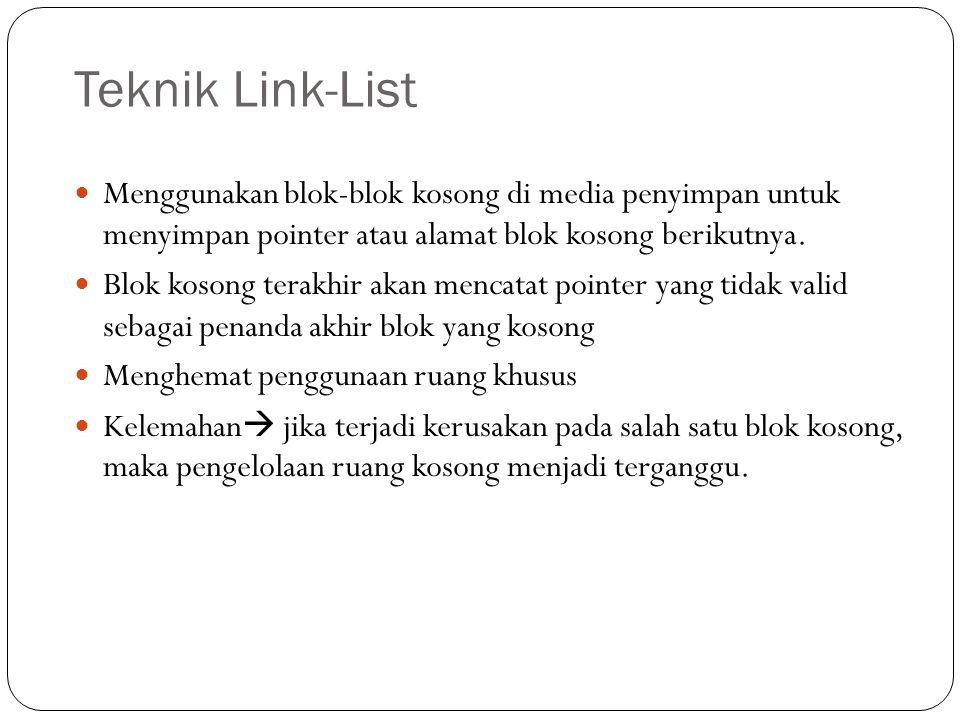 Teknik Link-List  Menggunakan blok-blok kosong di media penyimpan untuk menyimpan pointer atau alamat blok kosong berikutnya.  Blok kosong terakhir