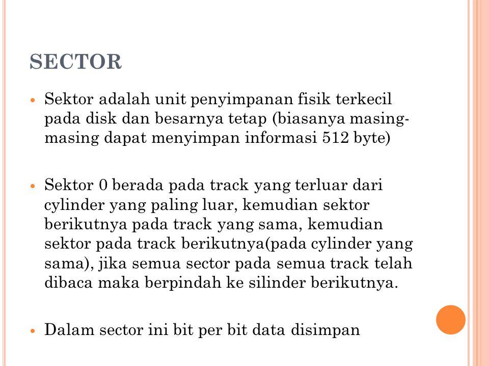 SECTOR  Sektor adalah unit penyimpanan fisik terkecil pada disk dan besarnya tetap (biasanya masing- masing dapat menyimpan informasi 512 byte)  Sek
