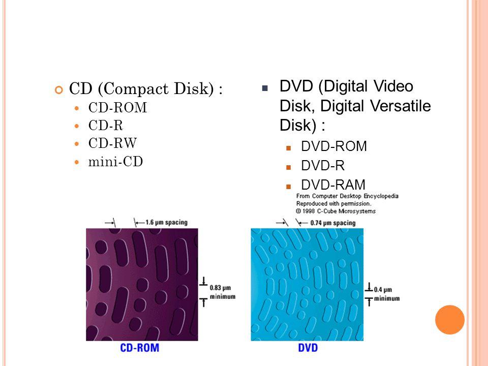 CD (Compact Disk) :  CD-ROM  CD-R  CD-RW  mini-CD  DVD (Digital Video Disk, Digital Versatile Disk) :  DVD-ROM  DVD-R  DVD-RAM