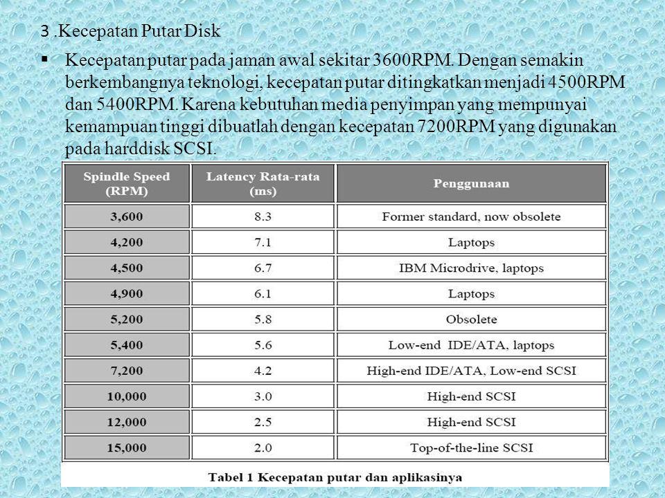 4.Kapasitas Kapasitas harddisk pada saat ini sudah mencapai orde ratusan GB.