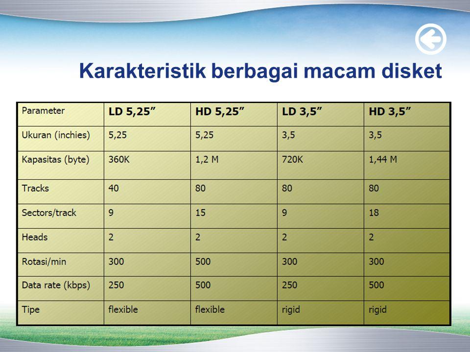 Karakteristik berbagai macam disket