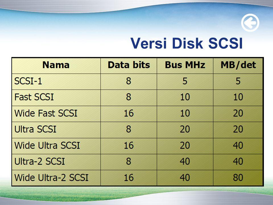 Versi Disk SCSI