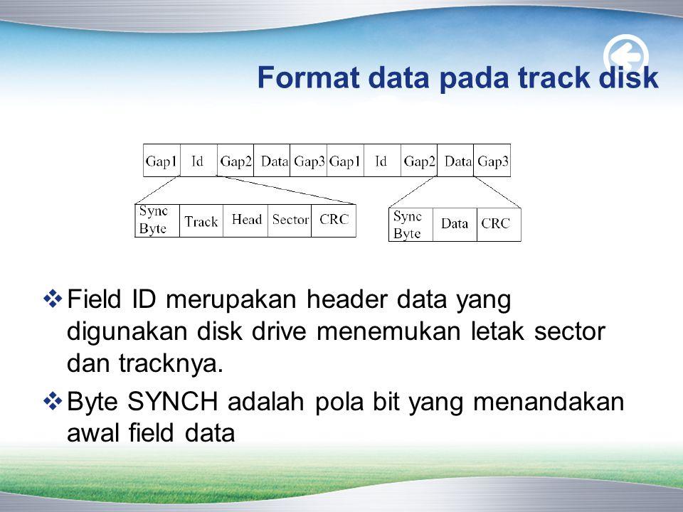 Format data pada track disk  Field ID merupakan header data yang digunakan disk drive menemukan letak sector dan tracknya.