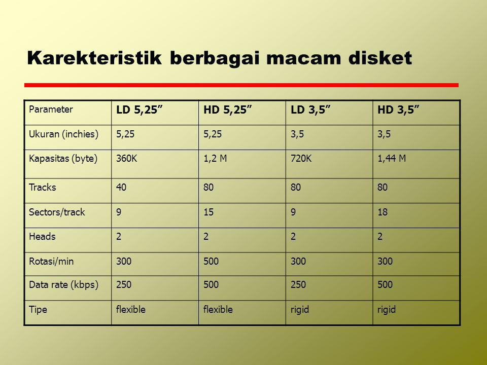 Karekteristik berbagai macam disket Parameter LD 5,25 HD 5,25 LD 3,5 HD 3,5 Ukuran (inchies)5,25 3,5 Kapasitas (byte)360K1,2 M720K1,44 M Tracks4080 Sectors/track915918 Heads2222 Rotasi/min300500300 Data rate (kbps)250500250500 Tipeflexible rigid