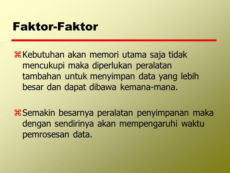 Faktor-Faktor zKebutuhan akan memori utama saja tidak mencukupi maka diperlukan peralatan tambahan untuk menyimpan data yang lebih besar dan dapat dib