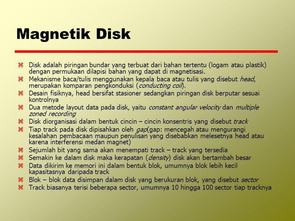 Magnetik Disk zDisk adalah piringan bundar yang terbuat dari bahan tertentu (logam atau plastik) dengan permukaan dilapisi bahan yang dapat di magneti