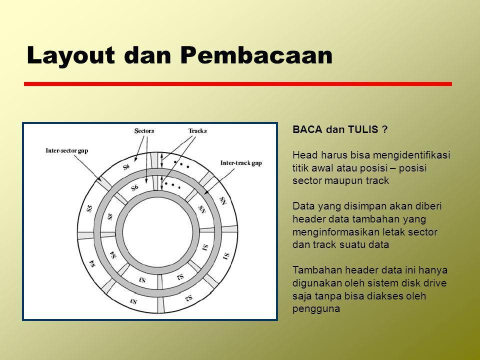 Layout dan Pembacaan BACA dan TULIS ? Head harus bisa mengidentifikasi titik awal atau posisi – posisi sector maupun track Data yang disimpan akan dib