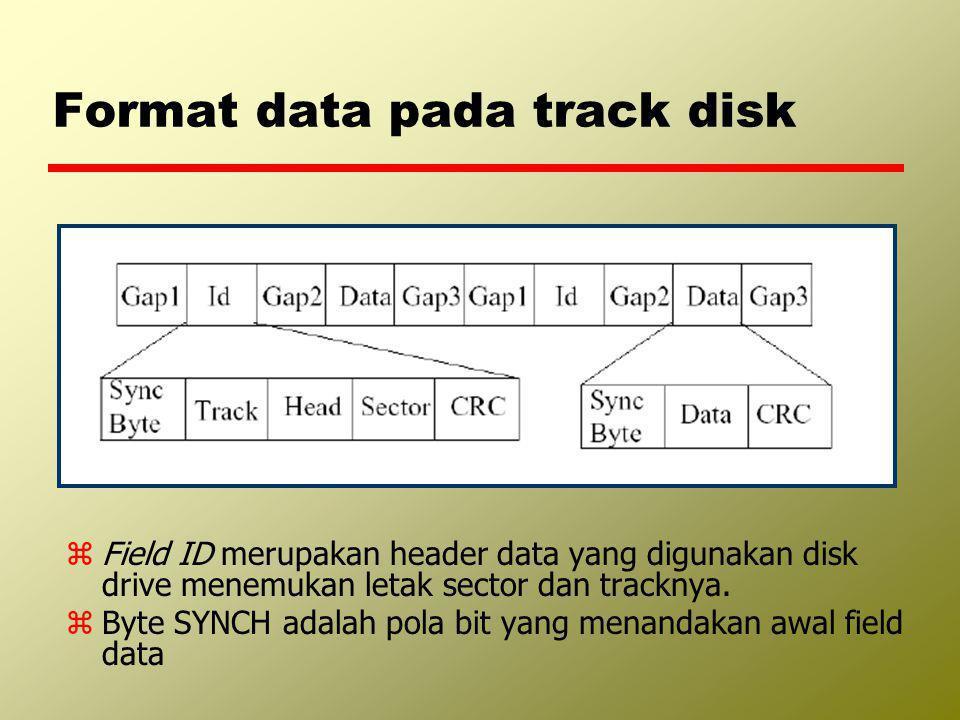 Format data pada track disk zField ID merupakan header data yang digunakan disk drive menemukan letak sector dan tracknya. zByte SYNCH adalah pola bit