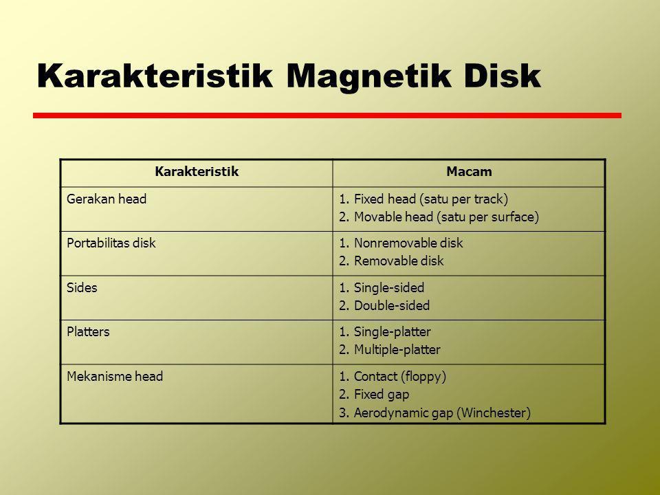 Karakteristik Magnetik Disk KarakteristikMacam Gerakan head1. Fixed head (satu per track) 2. Movable head (satu per surface) Portabilitas disk1. Nonre