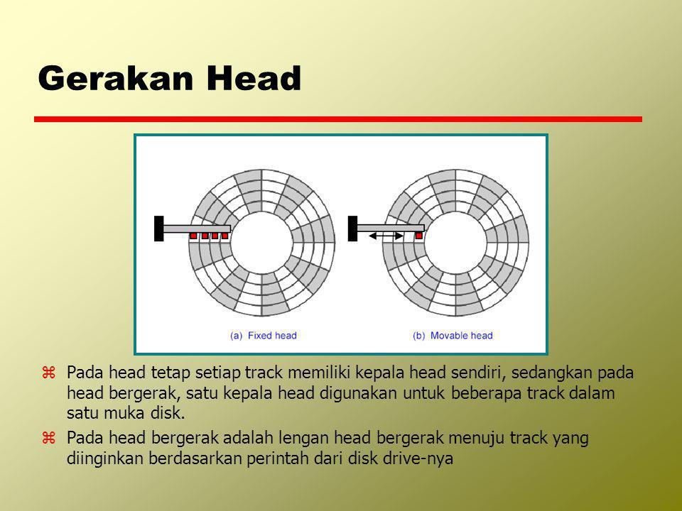 Gerakan Head zPada head tetap setiap track memiliki kepala head sendiri, sedangkan pada head bergerak, satu kepala head digunakan untuk beberapa track