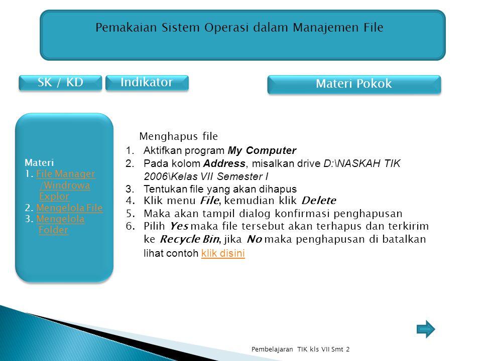 SK / KD Indikator Pemakaian Sistem Operasi dalam Manajemen File Materi Pokok Materi 1. File Manager /Windrowa ExplorFile Manager /Windrowa Explor 2. M