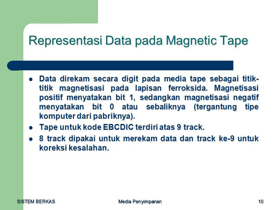 SISTEM BERKAS Media Penyimpanan 10 Representasi Data pada Magnetic Tape  Data direkam secara digit pada media tape sebagai titik- titik magnetisasi p