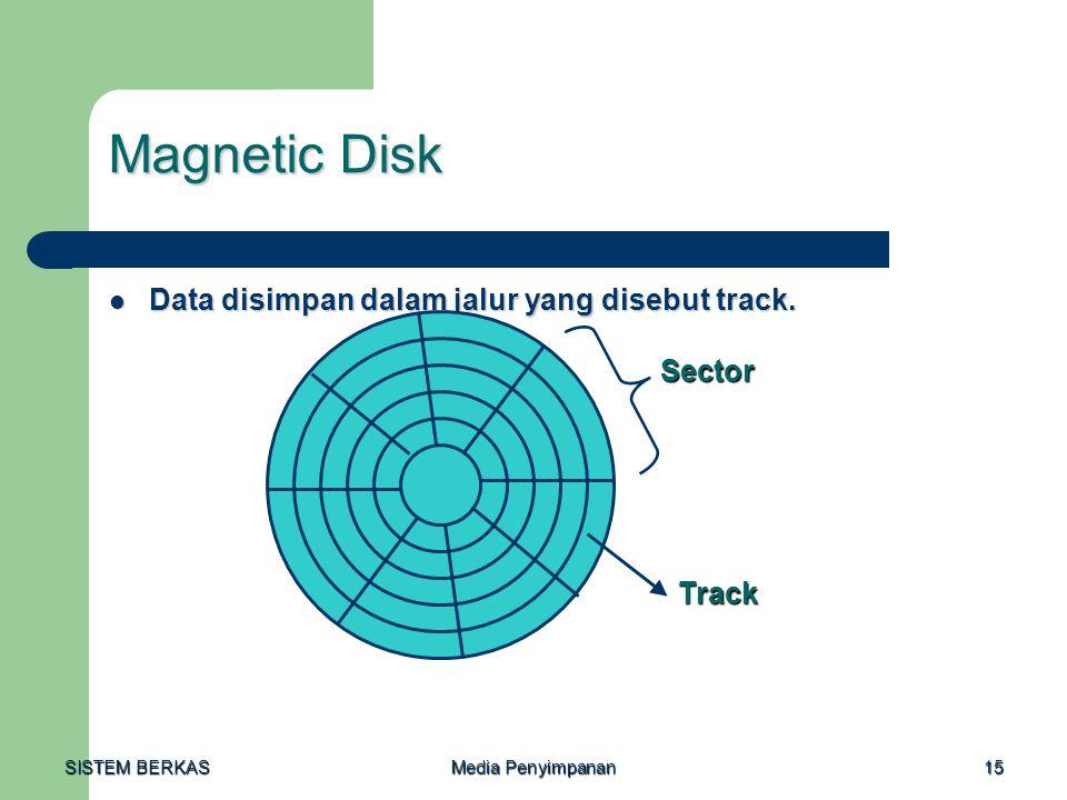 SISTEM BERKAS Media Penyimpanan 15 Magnetic Disk  Data disimpan dalam jalur yang disebut track. Sector Track