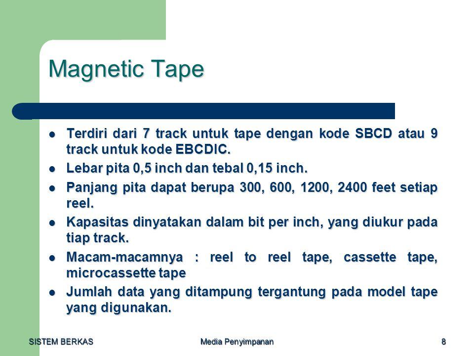 SISTEM BERKAS Media Penyimpanan 29 Parameter pengukuran  Parameter pada pita : – Kepadatan : Jumlah byte per inch – Kapasitas : Jumlah byte yang dapat disimpan dalam suatu tape dengan panjang tertentu – Transfer Rate : Kecepatan transfer data per satuan waktu – IBG Transfer Rate : Waktu yang dibutuhkan untuk melewati IBG  Contoh : – Diketahui kepadatan penyimpanan adalah 1600 byte/inch dan panjang tape adalah 3600 feet, maka kapasitas penyimpanan = 1600 byte/inch x 12 inch/foot x 3600 feet = 69.120.000 byte = 65.9 Mbyte
