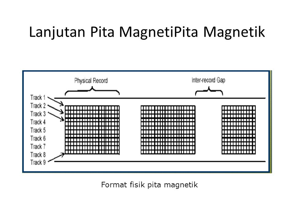 Lanjutan Pita Magnetik • Head pita magnetik merupakan perangkat sequential access.