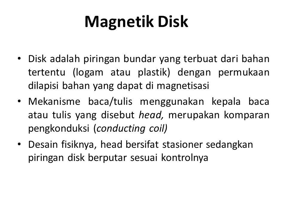 Layout data pada disk • Disk diorganisasi dalam bentuk cincin–cincin konsentris yang disebut track • Tiap track pada disk dipisahkan oleh gap.