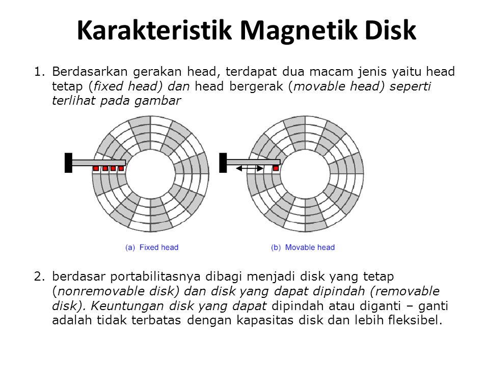 Lanjutan Karakteristik Magnetik Disk 3.berdasar sides atau muka sisinya adalah satu sisi disk (single sides) dan dua muka disk (double sides).
