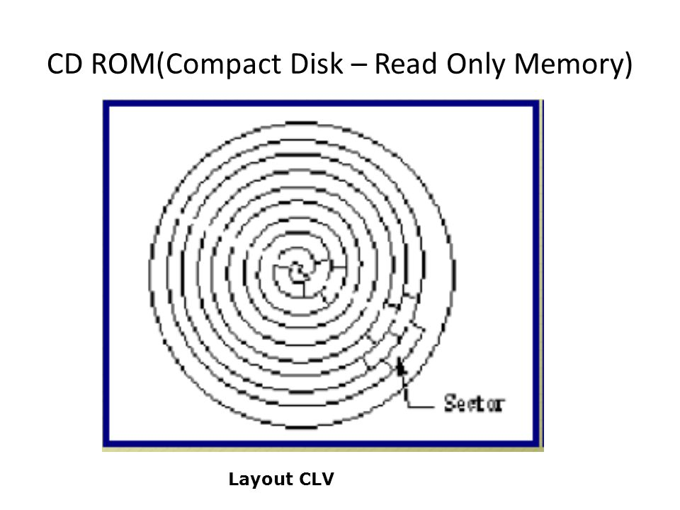 CD ROM(Compact Disk – Read Only Memory) Layout CLV