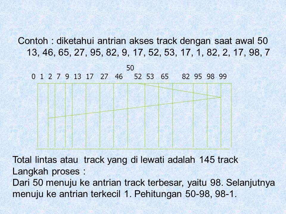 4. Algoritma Look Pada algoritma ini hulu tulis baca akan bergerak naik seperti pergerakan lift Menuju antrian track terbesar pada disk sambil mengaks