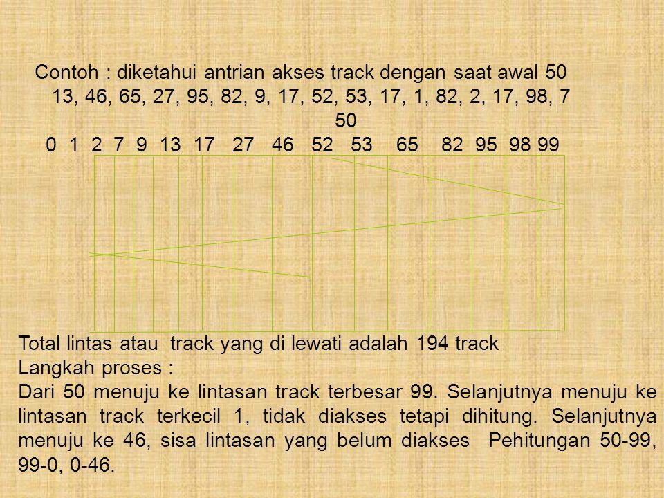 7. Algoritma Circular Scan Pada algoritma ini hulu tulis baca akan bergerak naik seperti pergerakan lift Menuju track terbesar pada disk sambil mengak