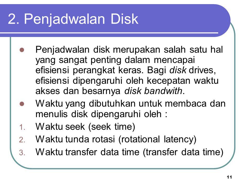 11 2. Penjadwalan Disk  Penjadwalan disk merupakan salah satu hal yang sangat penting dalam mencapai efisiensi perangkat keras. Bagi disk drives, efi