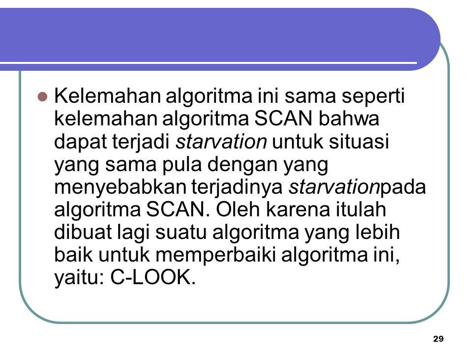 29  Kelemahan algoritma ini sama seperti kelemahan algoritma SCAN bahwa dapat terjadi starvation untuk situasi yang sama pula dengan yang menyebabkan
