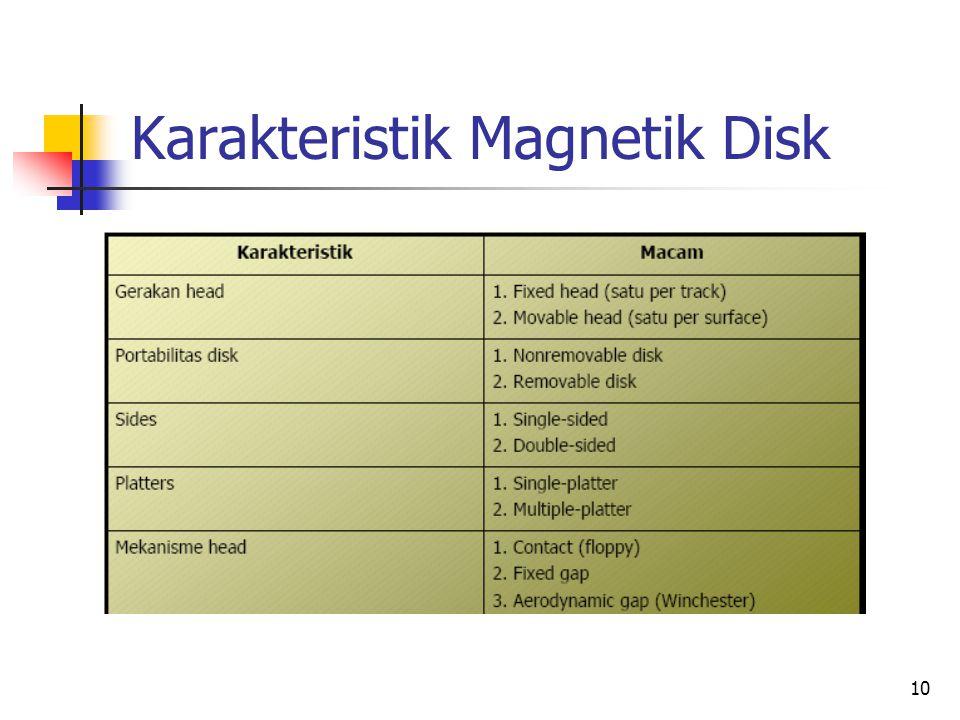 10 Karakteristik Magnetik Disk
