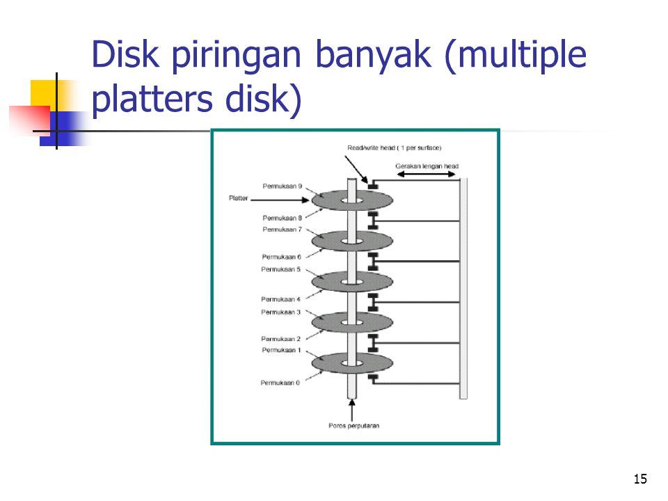 15 Disk piringan banyak (multiple platters disk)