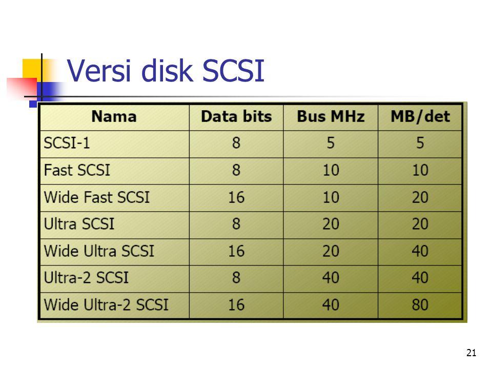 21 Versi disk SCSI