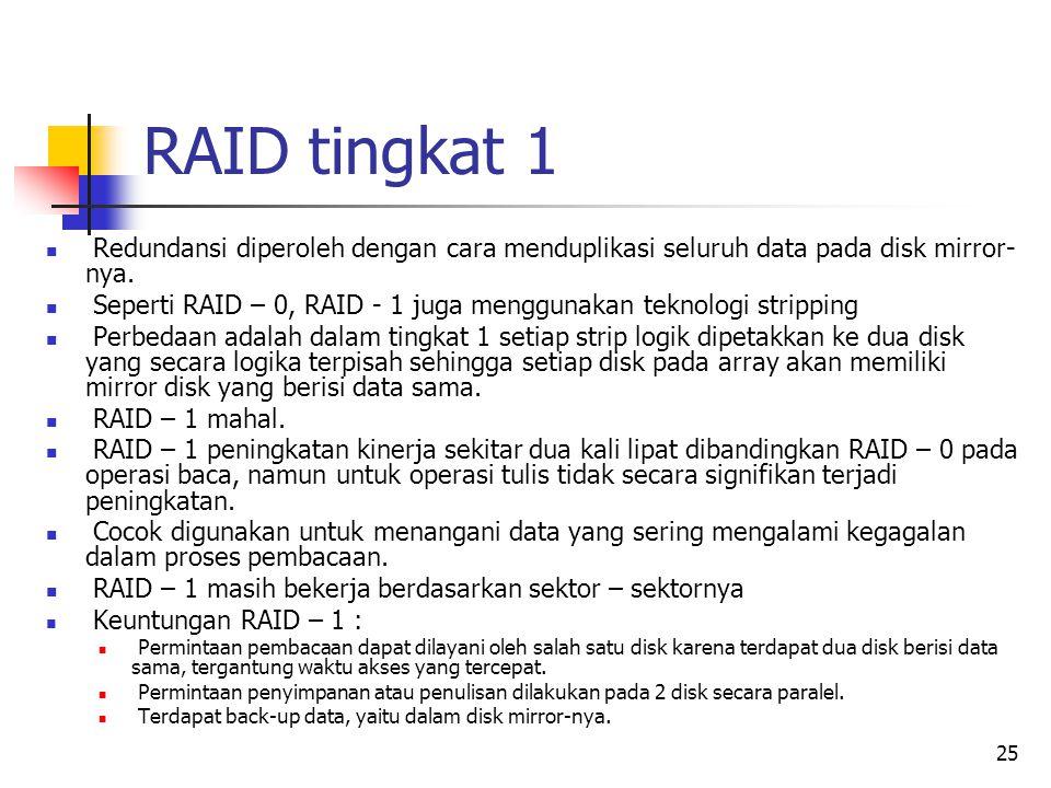 25 RAID tingkat 1  Redundansi diperoleh dengan cara menduplikasi seluruh data pada disk mirror- nya.