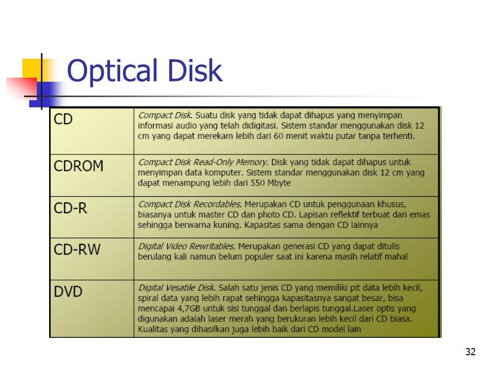 32 Optical Disk