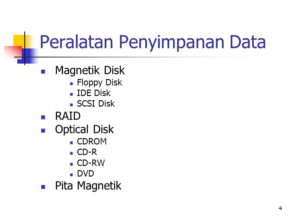 4 Peralatan Penyimpanan Data  Magnetik Disk  Floppy Disk  IDE Disk  SCSI Disk  RAID  Optical Disk  CDROM  CD-R  CD-RW  DVD  Pita Magnetik