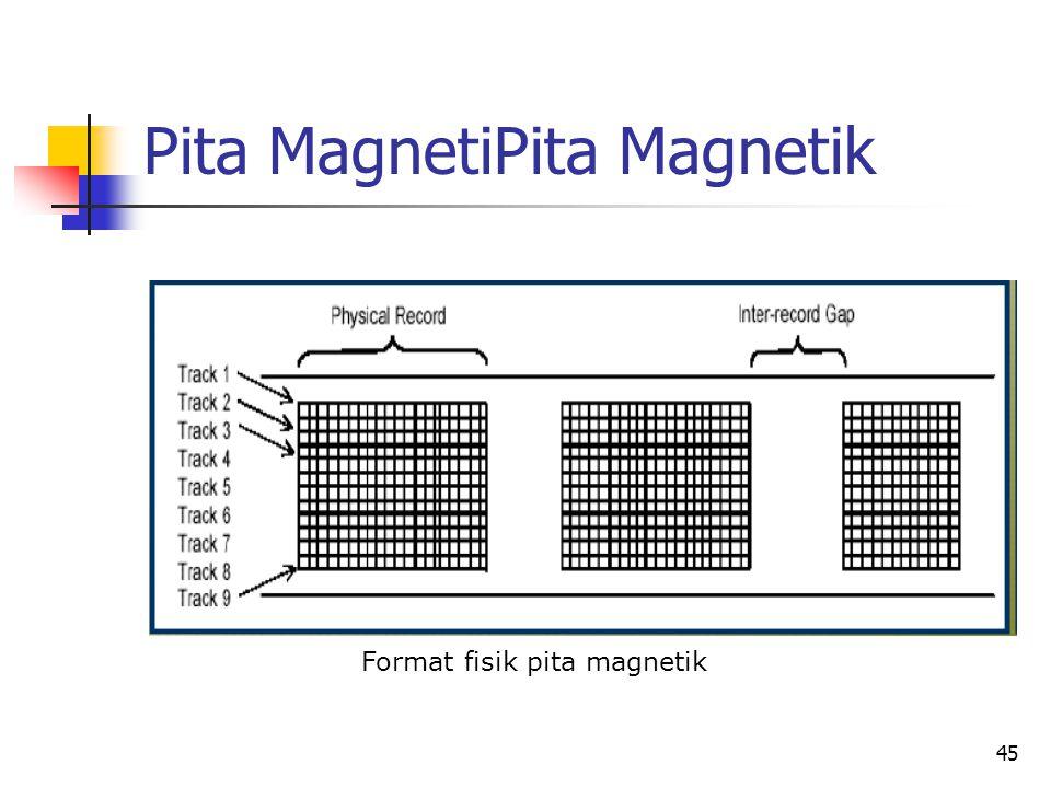 45 Pita MagnetiPita Magnetik Format fisik pita magnetik