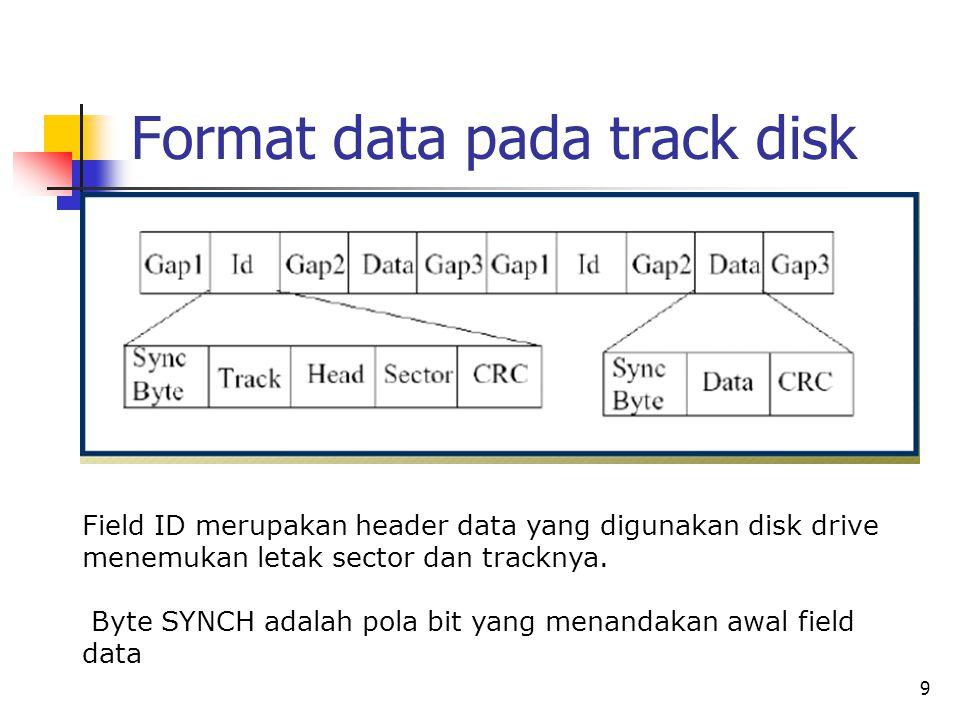 9 Format data pada track disk Field ID merupakan header data yang digunakan disk drive menemukan letak sector dan tracknya.