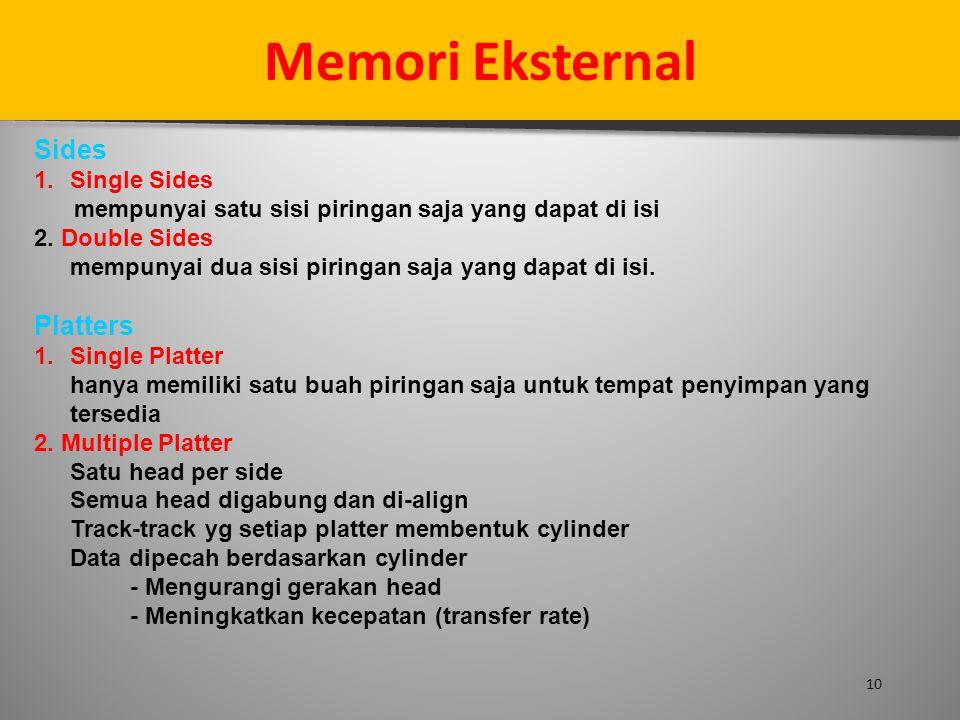 10 Memori Eksternal Sides 1.Single Sides mempunyai satu sisi piringan saja yang dapat di isi 2. Double Sides mempunyai dua sisi piringan saja yang dap