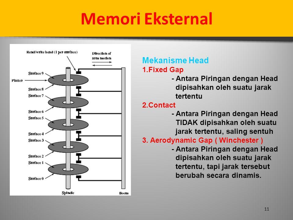 11 Memori Eksternal Mekanisme Head 1.Fixed Gap - Antara Piringan dengan Head dipisahkan oleh suatu jarak tertentu 2.Contact - Antara Piringan dengan H